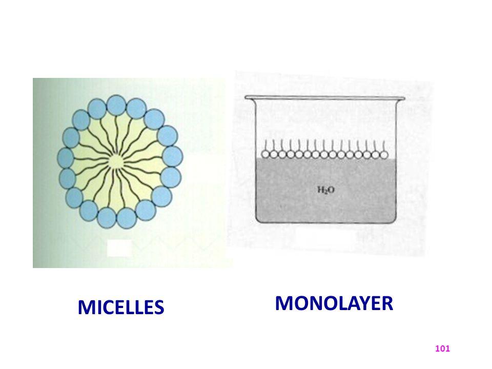 MONOLAYER MICELLES