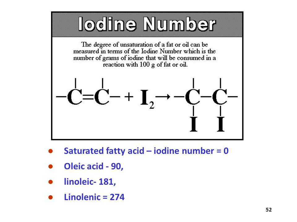 Saturated fatty acid – iodine number = 0