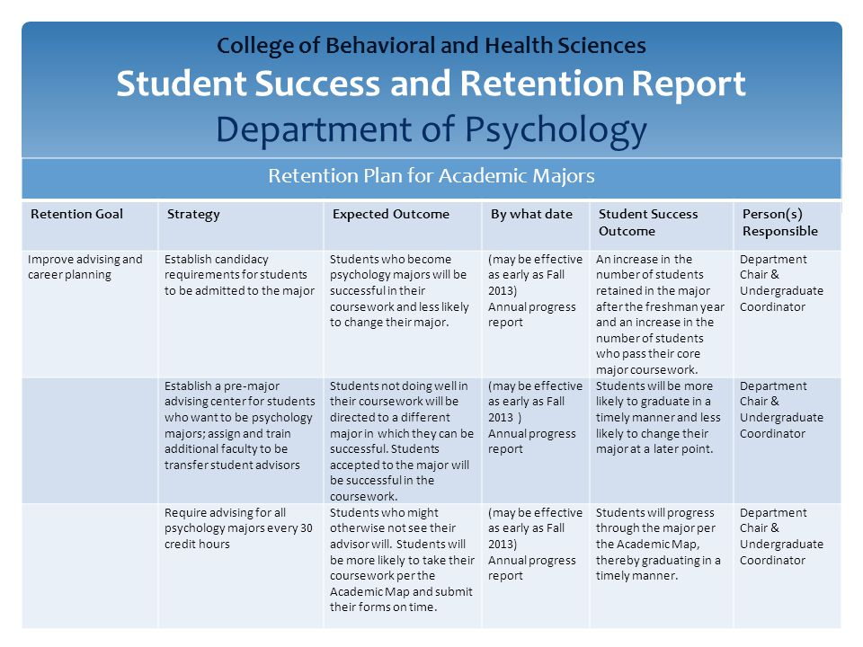 Retention Plan for Academic Majors