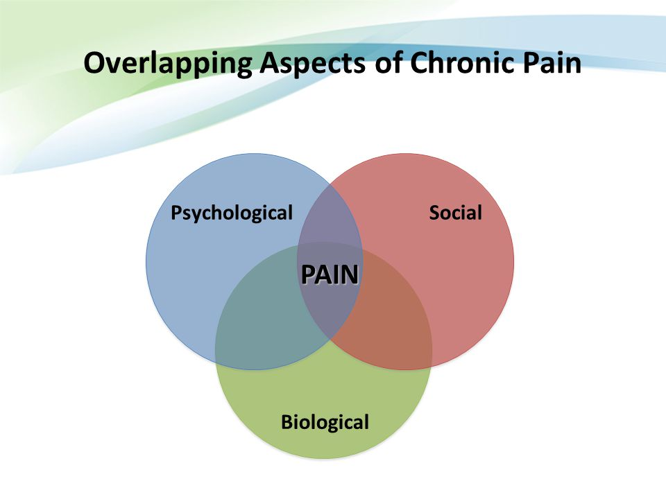 Overlapping Aspects of Chronic Pain