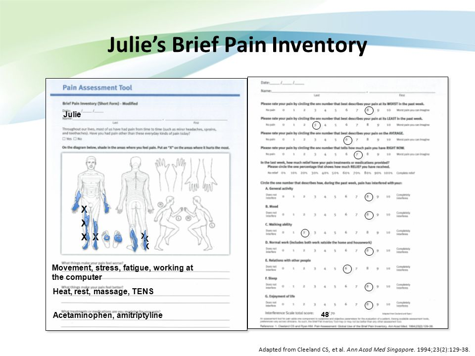 Julie's Brief Pain Inventory