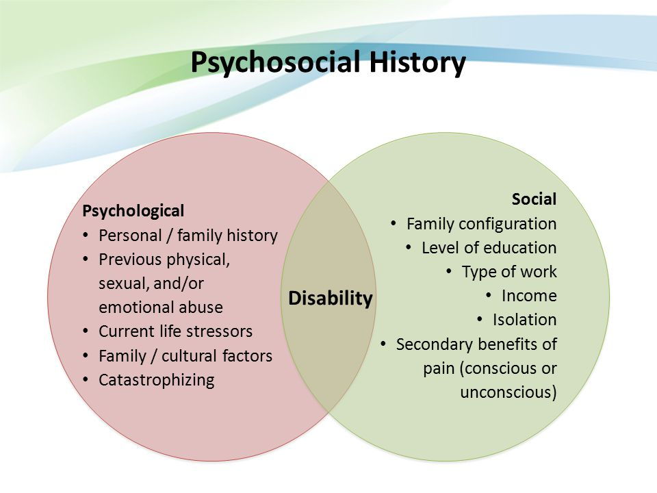 Psychosocial History Disability Social Family configuration