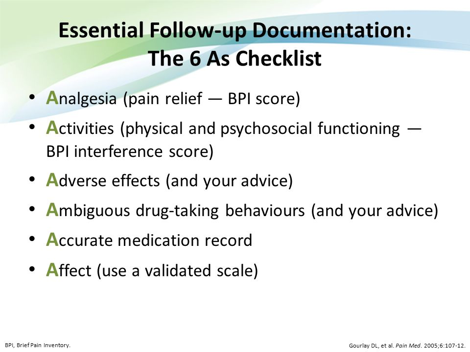 Essential Follow-up Documentation: The 6 As Checklist