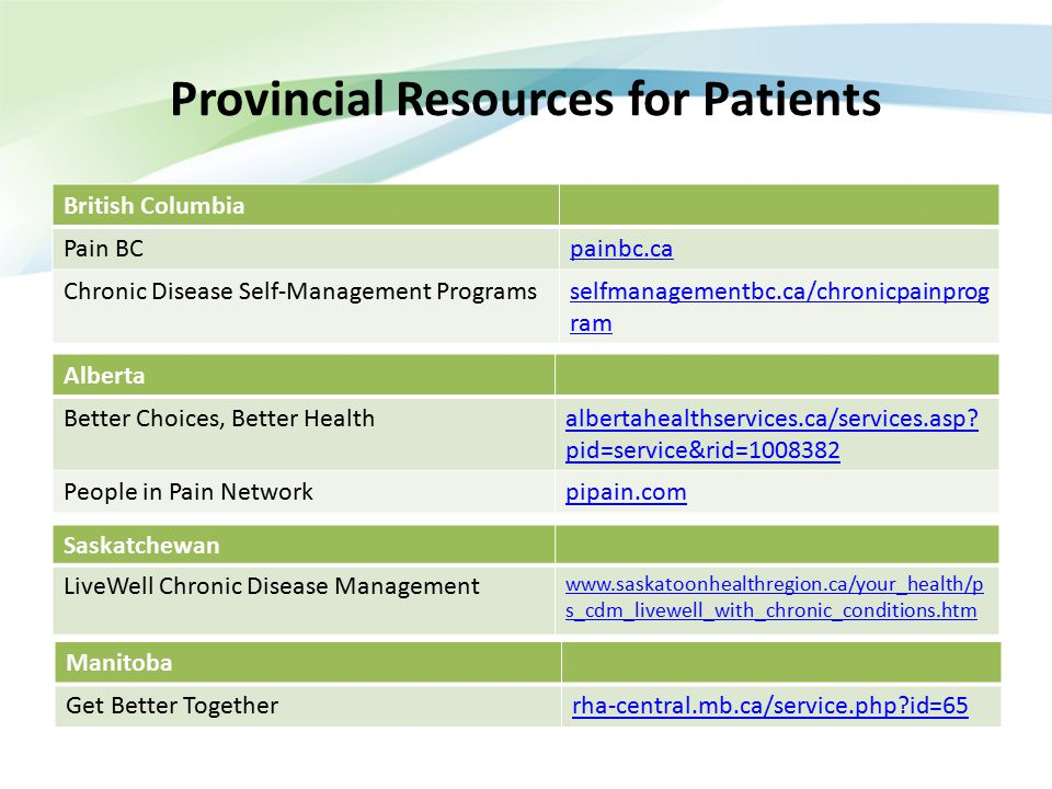 Provincial Resources for Patients