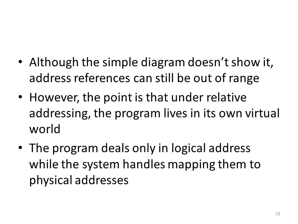 Although the simple diagram doesn't show it, address references can still be out of range