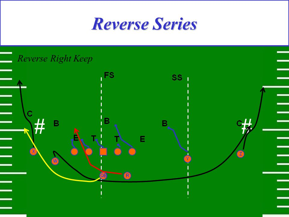 Reverse Series Reverse Right Keep #
