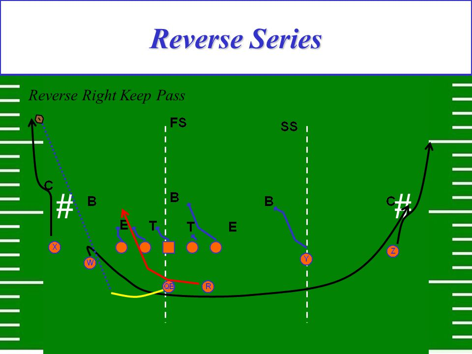 Reverse Series Reverse Right Keep Pass #