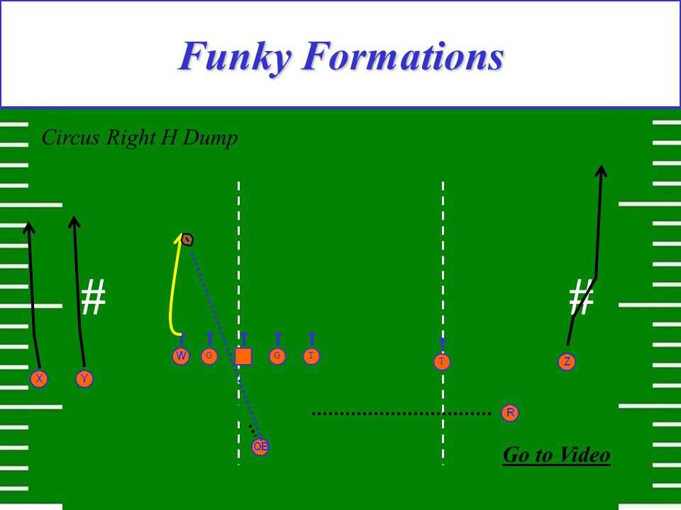 Funky Formations Circus Right H Dump # G G T T Go to Video