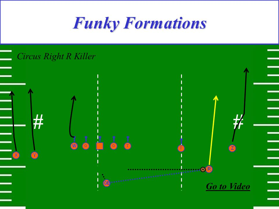 Funky Formations Circus Right R Killer # G G T T Go to Video