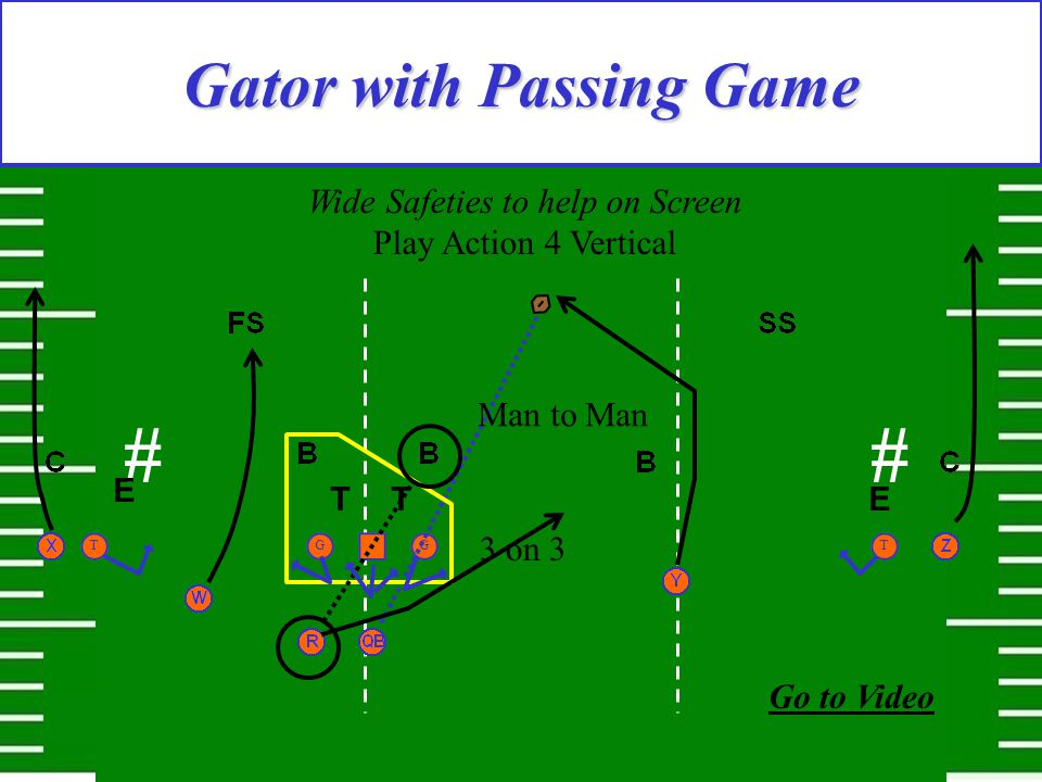 Gator with Passing Game