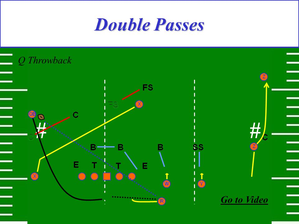 Double Passes Q Throwback # Go to Video