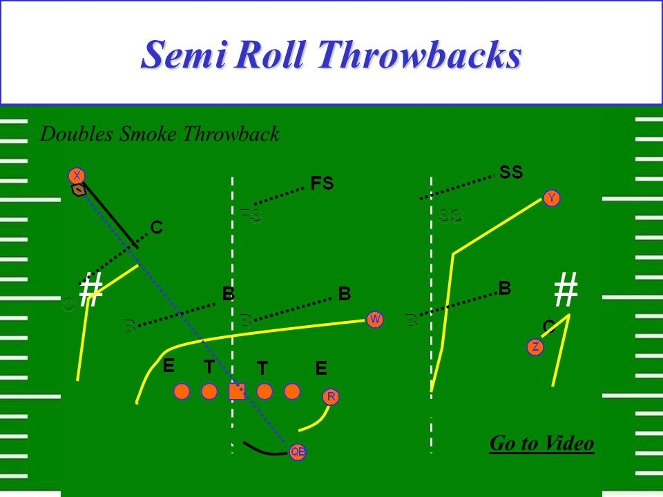 Semi Roll Throwbacks Doubles Smoke Throwback # Go to Video