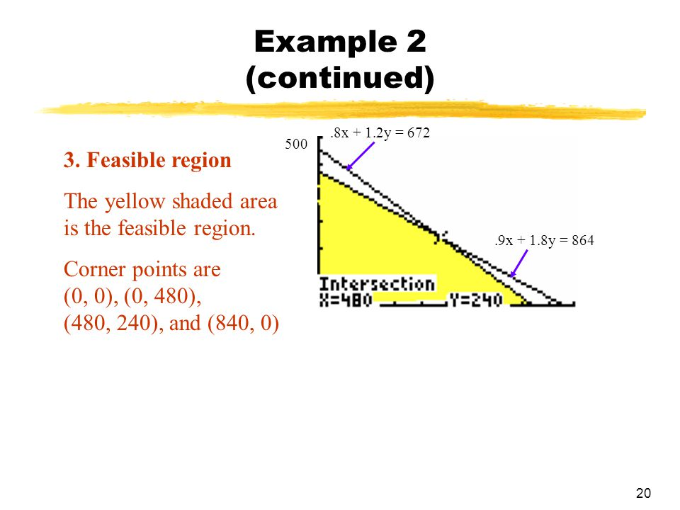 Example 2 (continued) 3. Feasible region