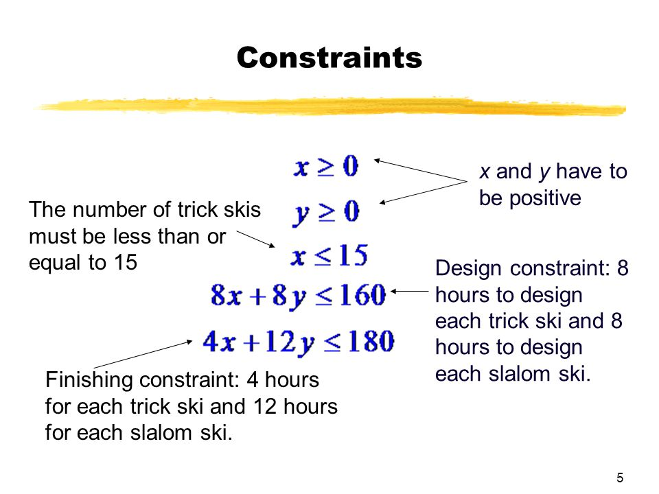 Constraints x and y have to be positive