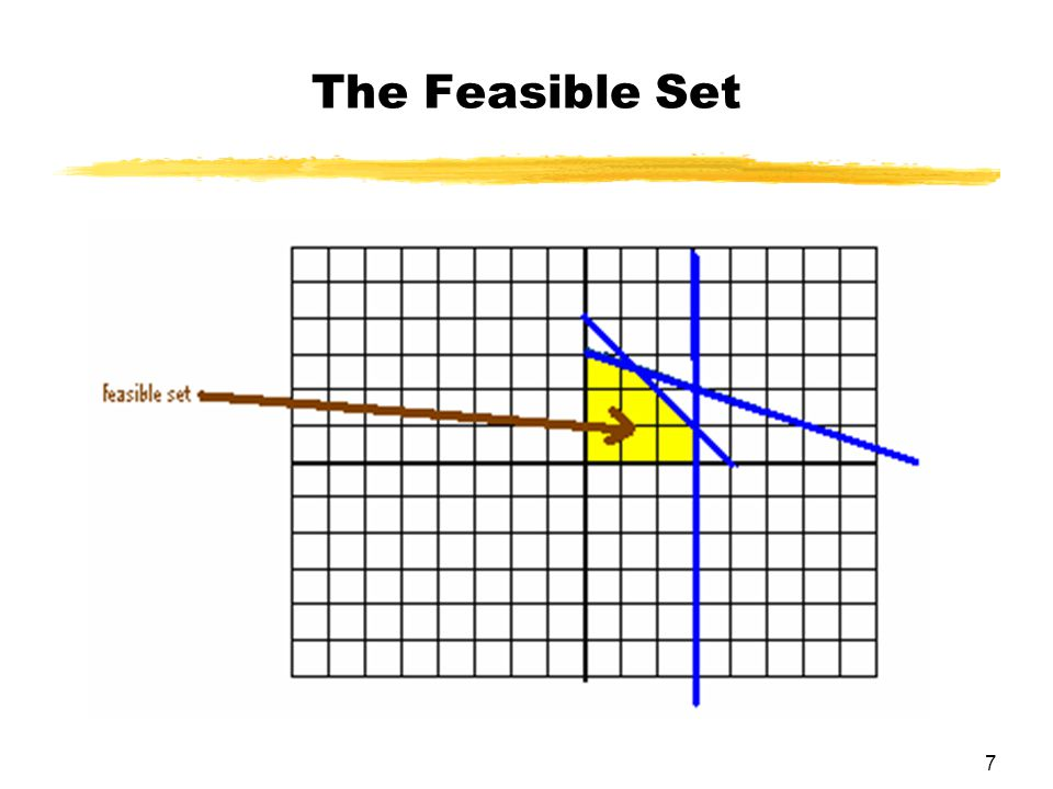 The Feasible Set