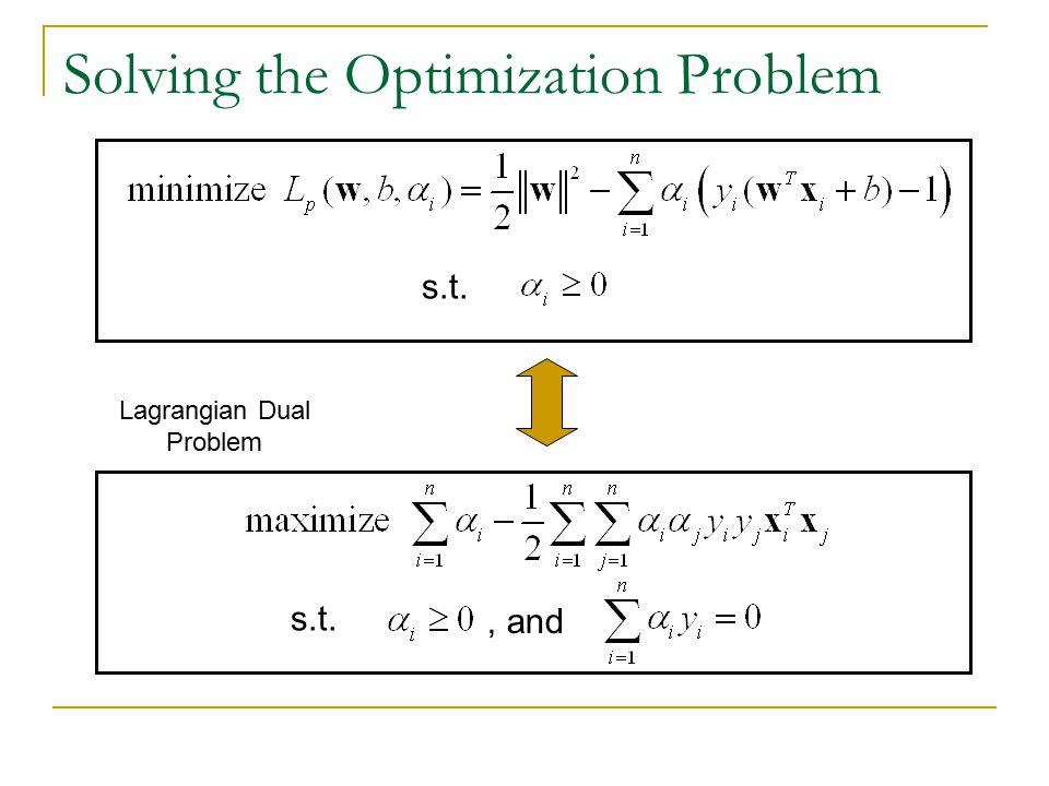 Solving the Optimization Problem