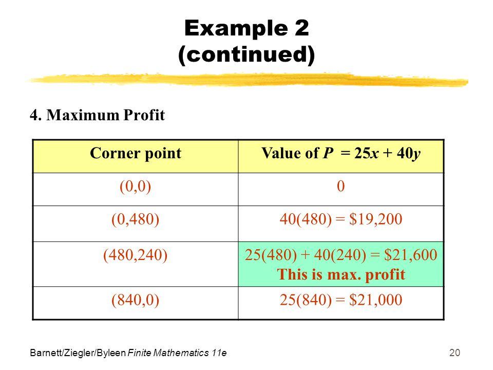 25(480) + 40(240) = $21,600 This is max. profit