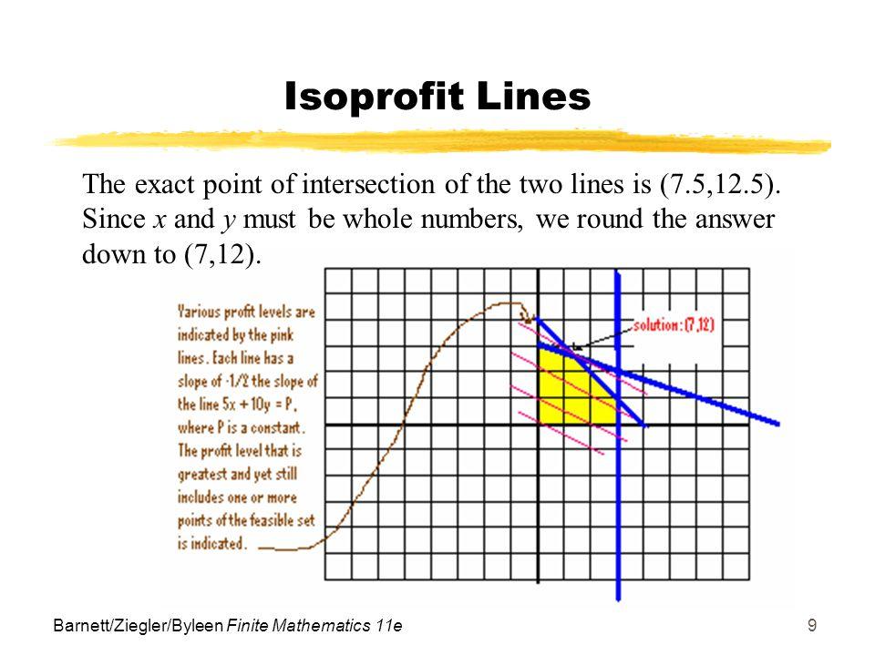 Isoprofit Lines