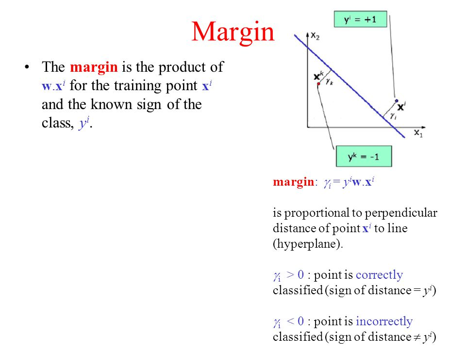 Margin The margin is the product of w.xi for the training point xi and the known sign of the class, yi.