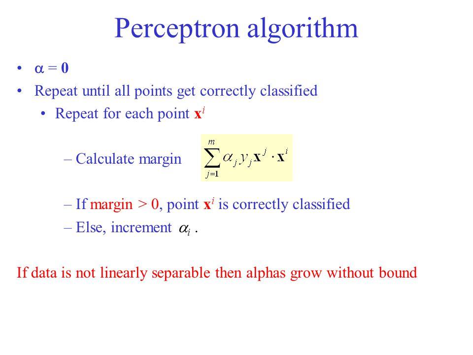 Perceptron algorithm  = 0