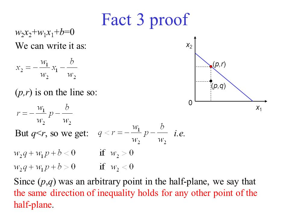 Fact 3 proof w2x2+w1x1+b=0 We can write it as:
