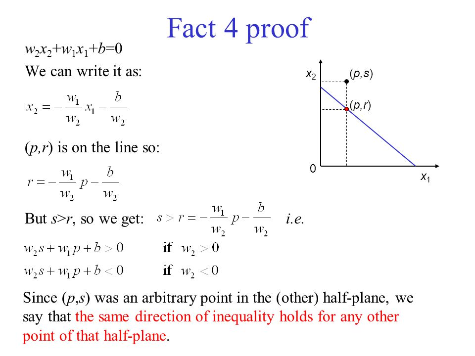 Fact 4 proof w2x2+w1x1+b=0 We can write it as: