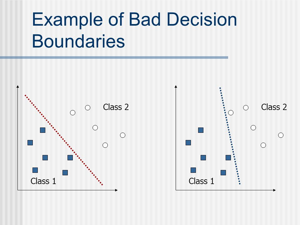 Example of Bad Decision Boundaries