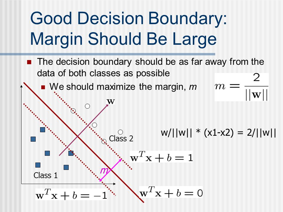 Good Decision Boundary: Margin Should Be Large