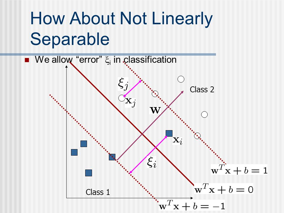 How About Not Linearly Separable
