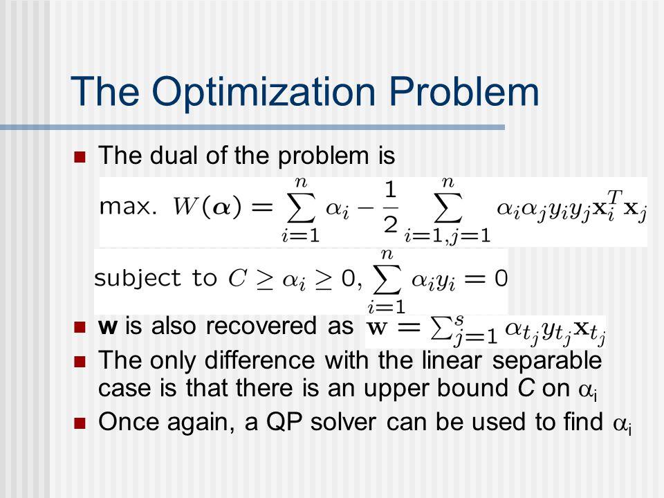The Optimization Problem