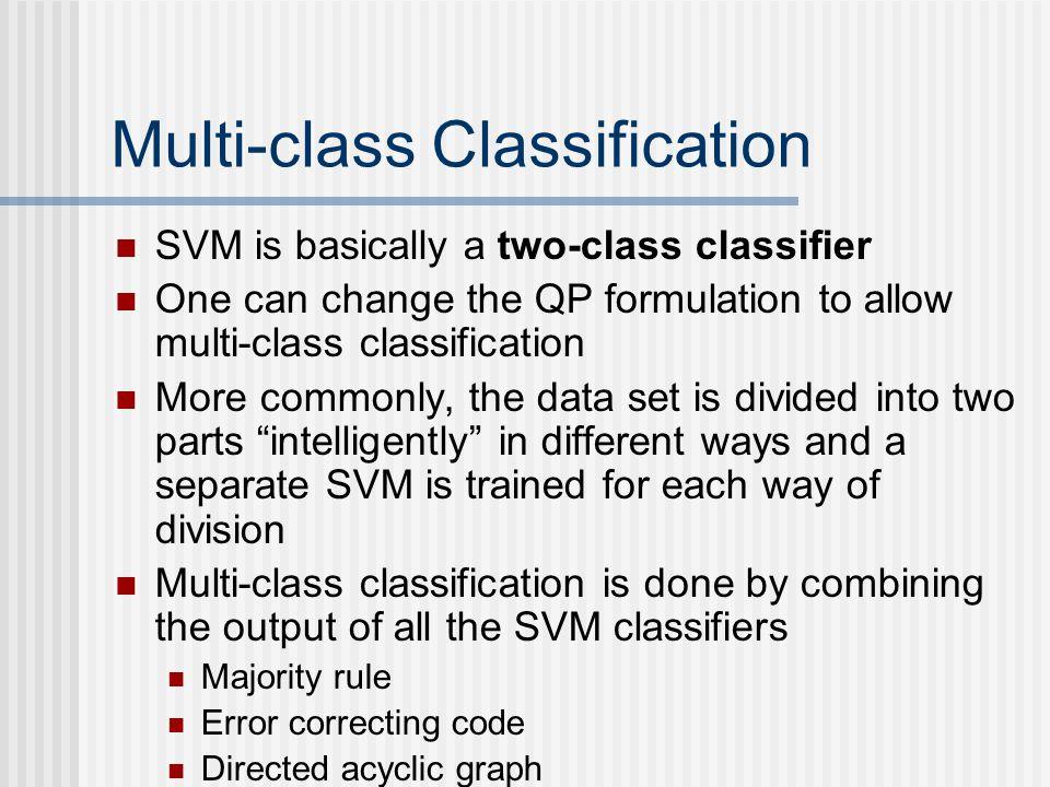 Multi-class Classification