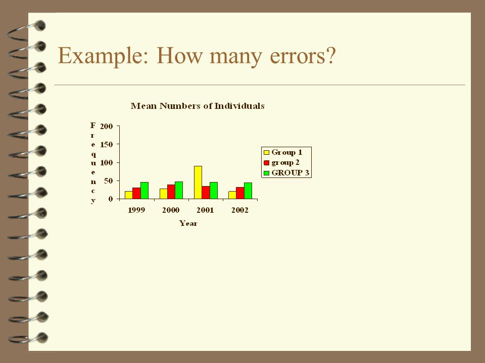 Example: How many errors