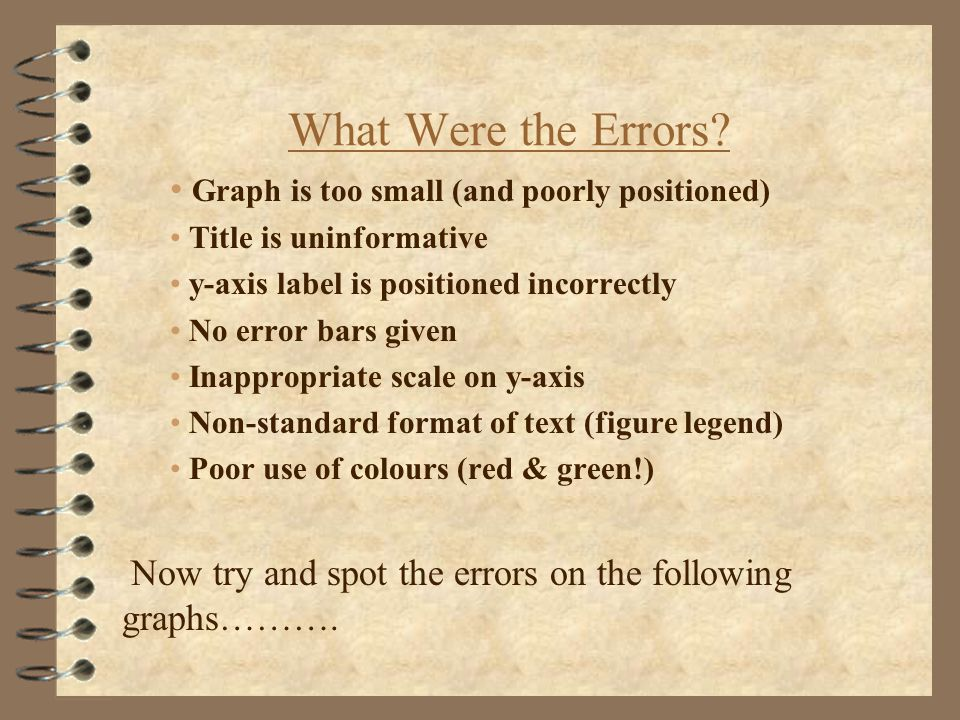 What Were the Errors Graph is too small (and poorly positioned)