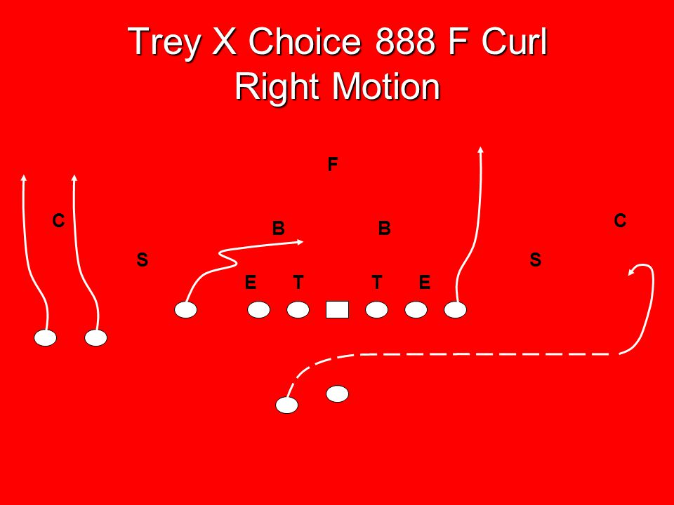 Trey X Choice 888 F Curl Right Motion
