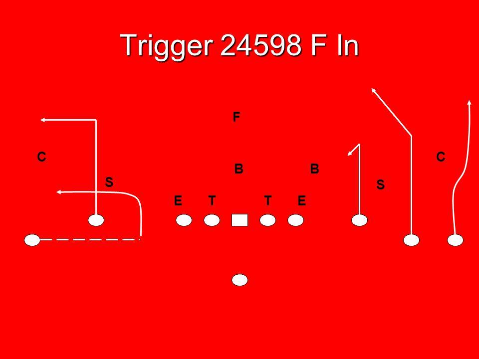 Trigger 24598 F In F C C B B S S E T T E