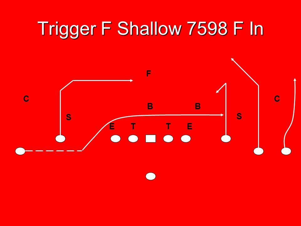 Trigger F Shallow 7598 F In F C C B B S S E T T E