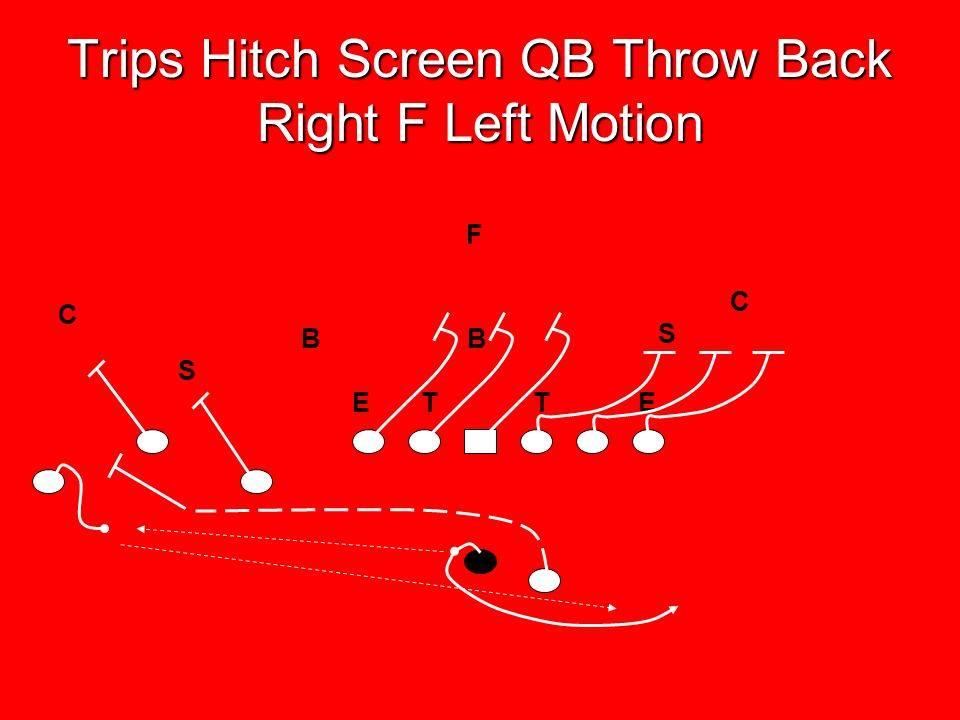 Trips Hitch Screen QB Throw Back Right F Left Motion