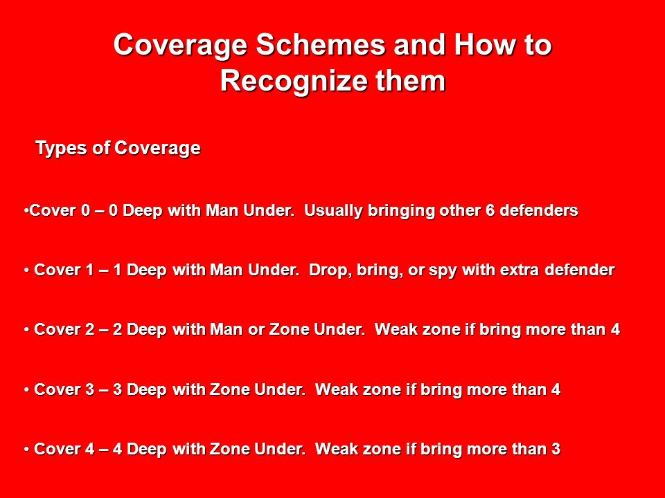 Coverage Schemes and How to Recognize them