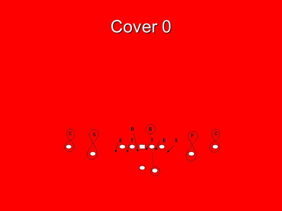 Cover 0 B B C S C F E T T E S