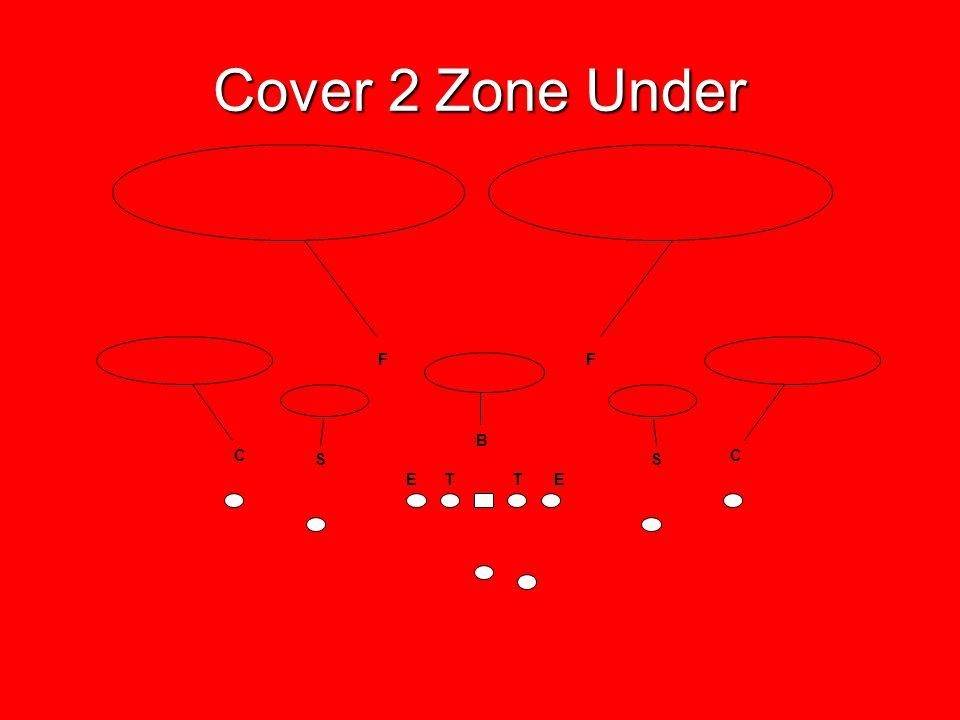 Cover 2 Zone Under F F.