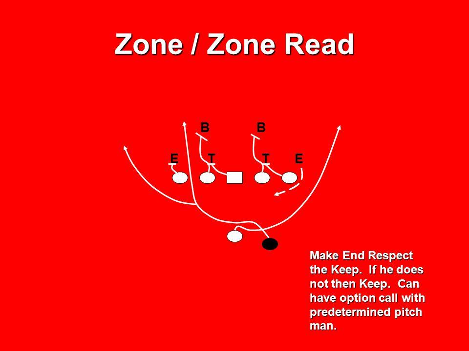 Zone / Zone Read B B. E T T E.