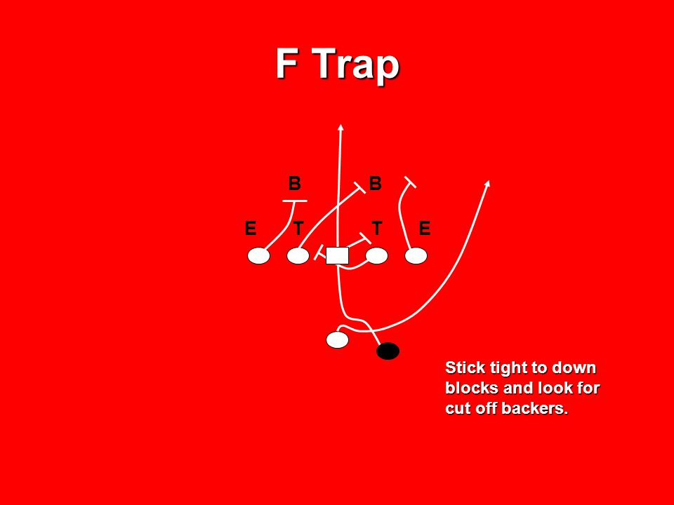 F Trap B B. E T T E.