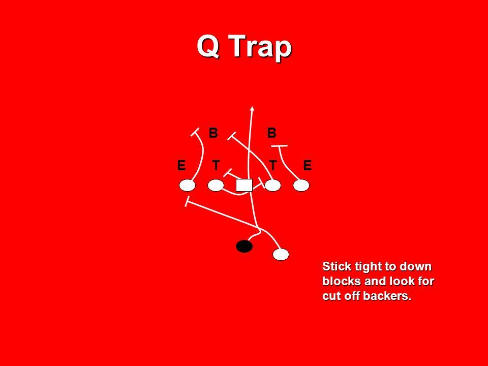 Q Trap B B. E T T E.
