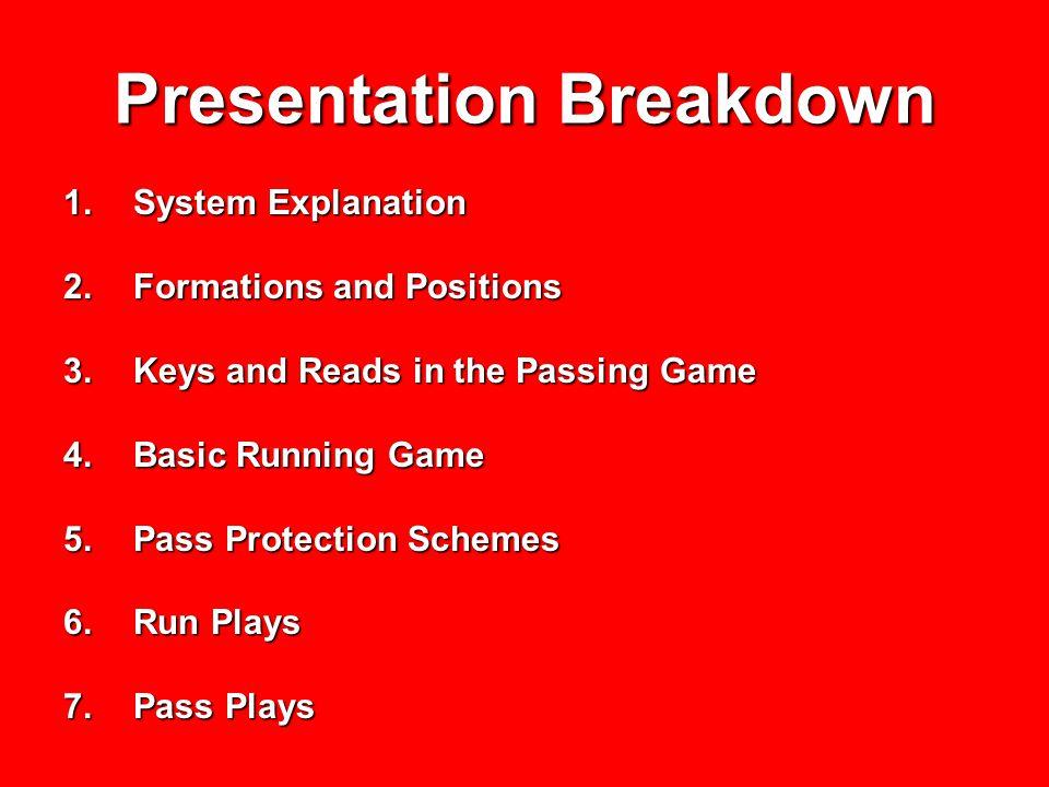 Presentation Breakdown