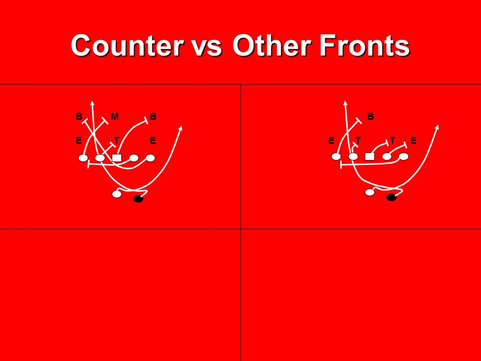 Counter vs Other Fronts