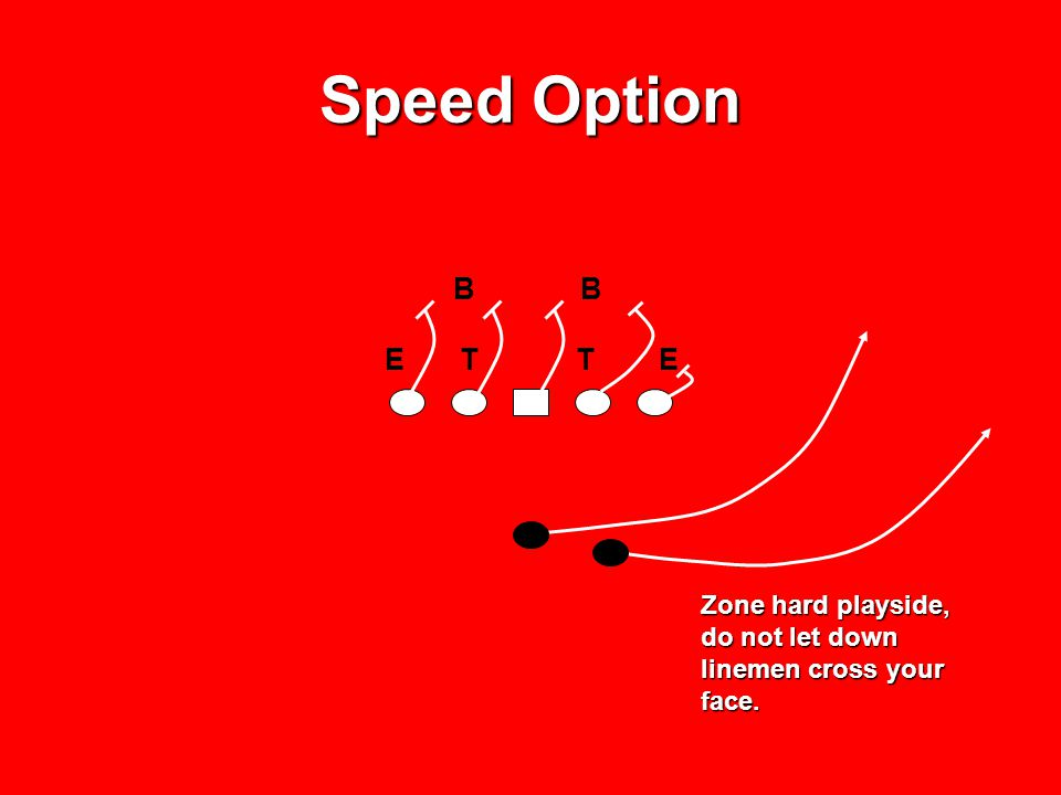 Speed Option B B. E T T E.
