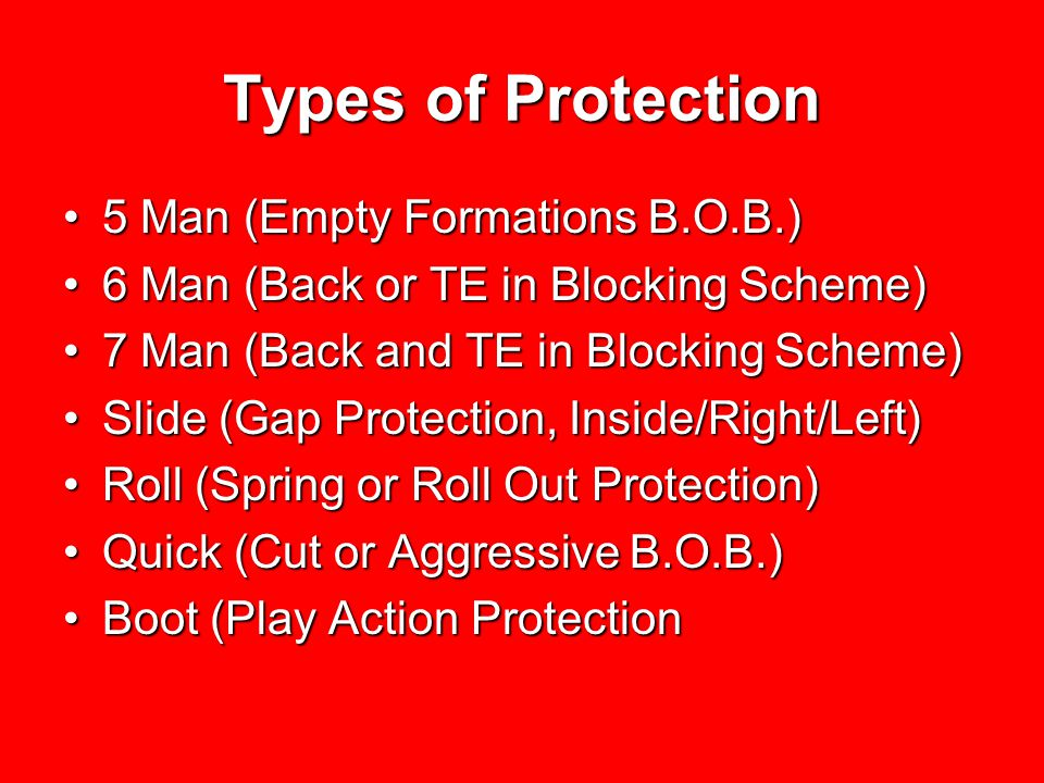 Types of Protection 5 Man (Empty Formations B.O.B.)