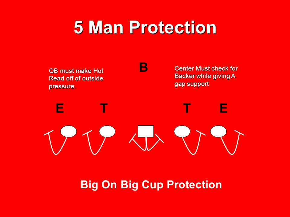 5 Man Protection B E T T E Big On Big Cup Protection