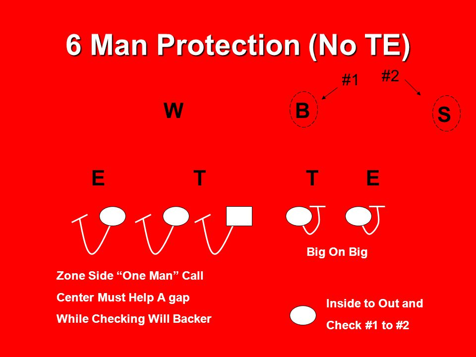 6 Man Protection (No TE) W B S E T T E #2 #1 Big On Big