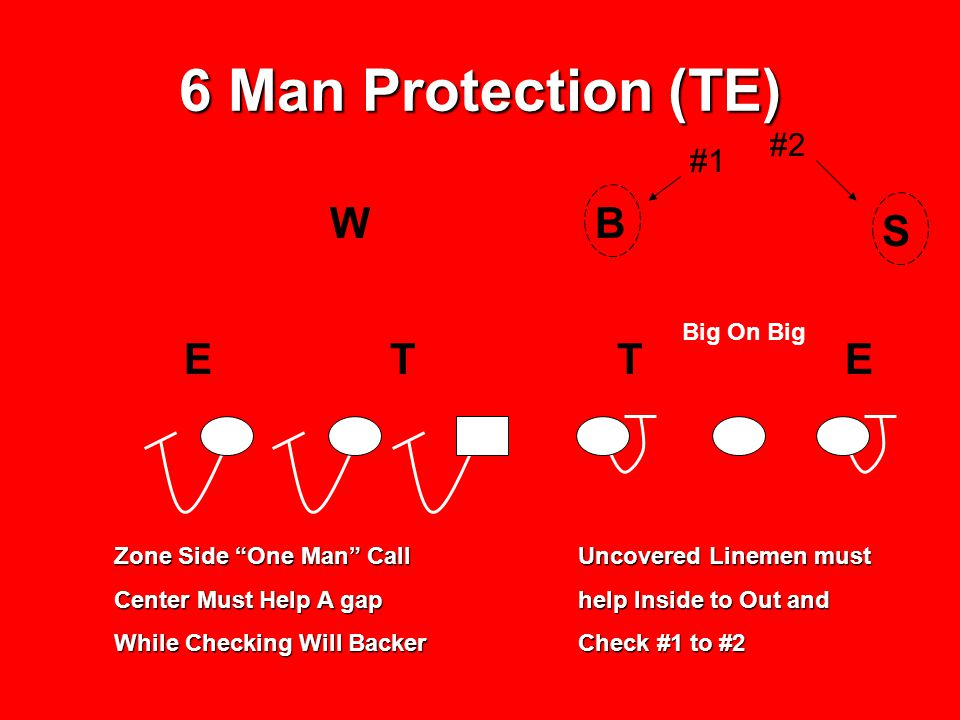6 Man Protection (TE) W B S E T T E #2 #1 Big On Big